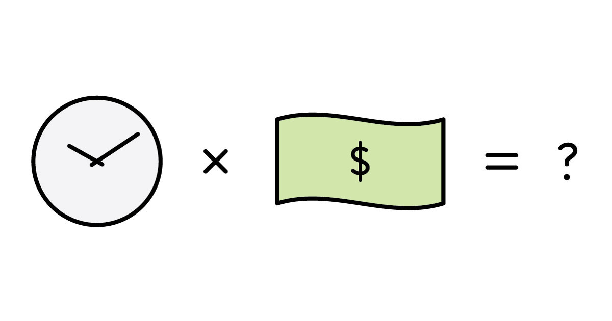 Icon of a clock multiplied by an icon of a dollar note equals a question mark, to illustrate the concept of time value of money.